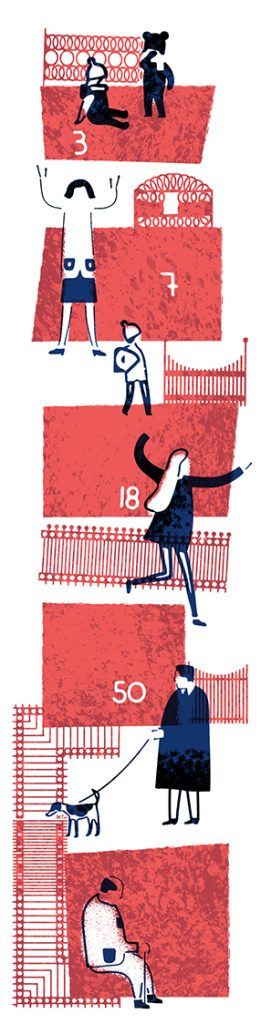 Age limits, illustration by Ulla Sainio for the Helsinki University magazine 2018